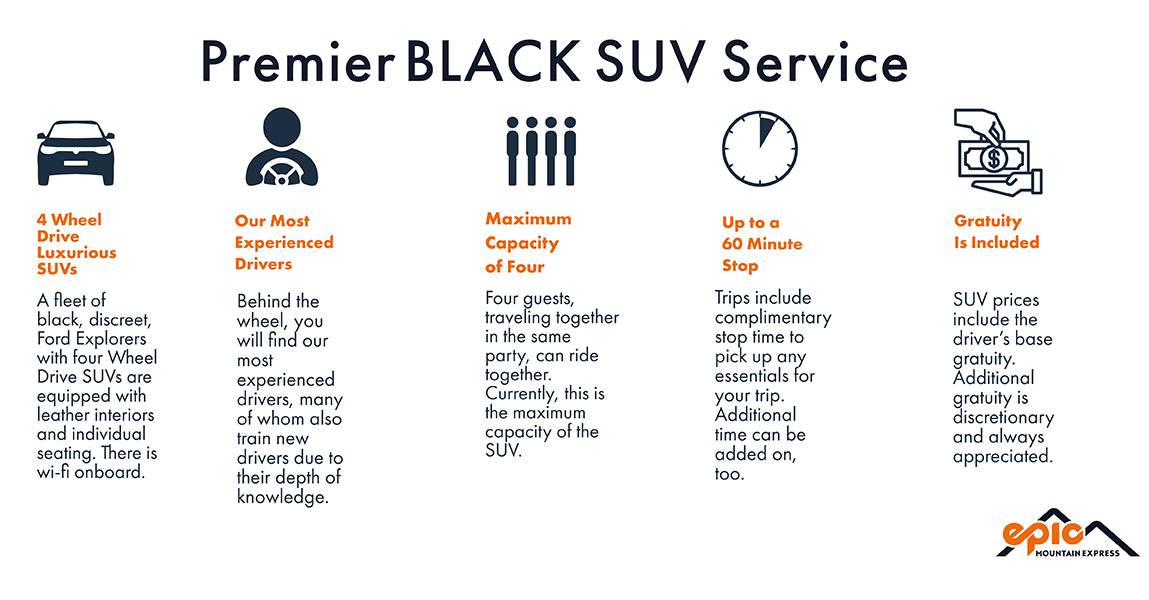 1200x600 info-graphic on SUV Black Service